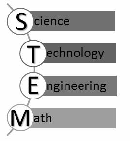STEM - integration in libraries